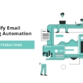 Best Shopify Email Marketing Automation Integrations Every Ecommerce Needs